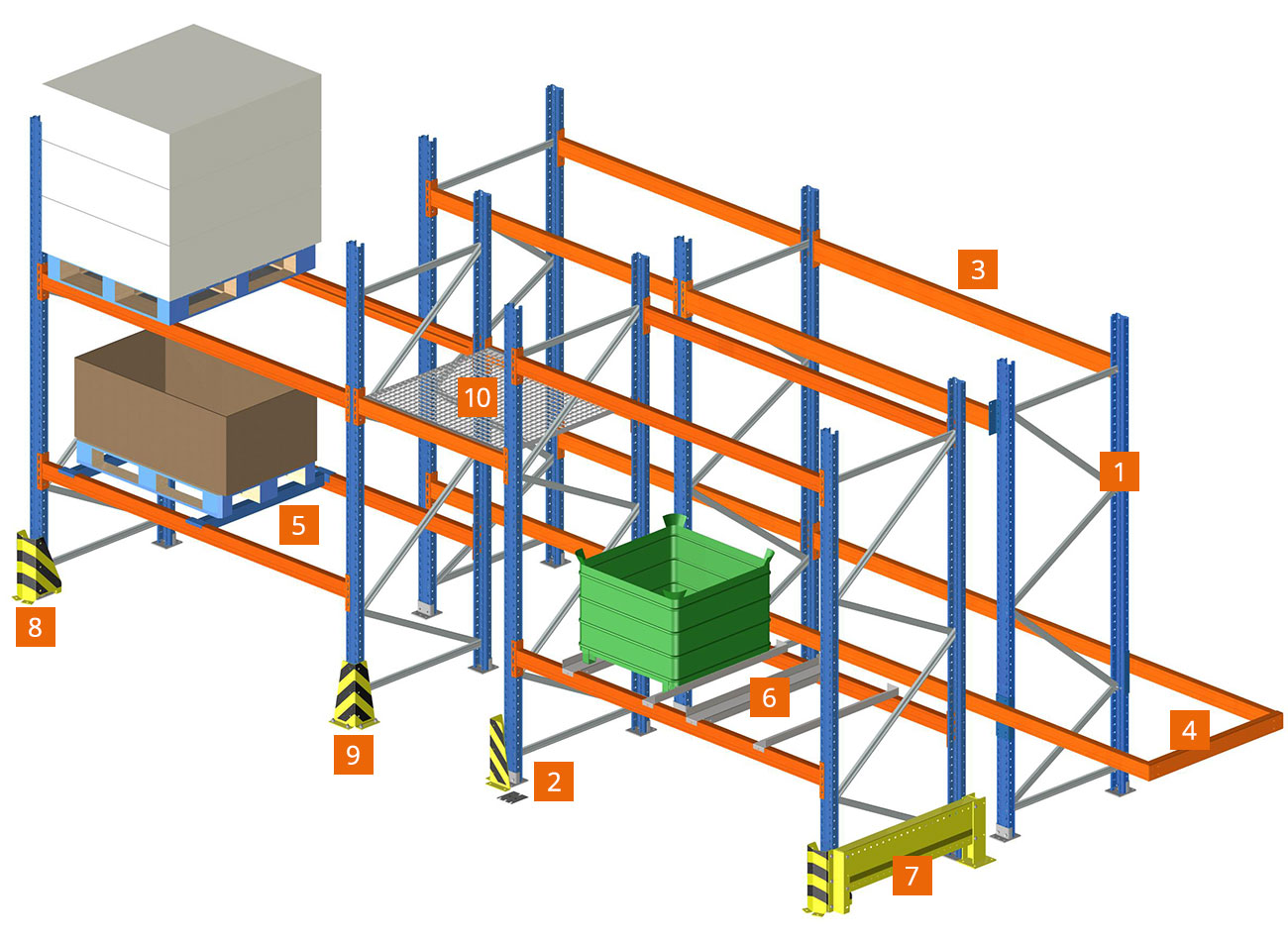 Conventional pallet racking-2