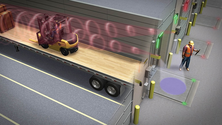 Pedestrian-Vu communicates that there is activity inside of a trailer to pedestrians and material handling equipment operators maneuvering loading dock.